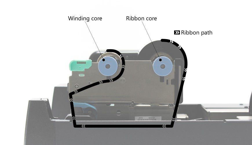 The ribbon path in printer